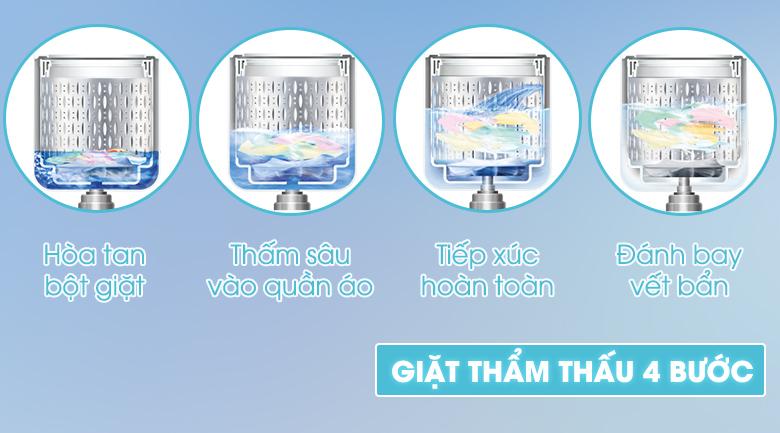 giặt thẩm thấu 4 bước
