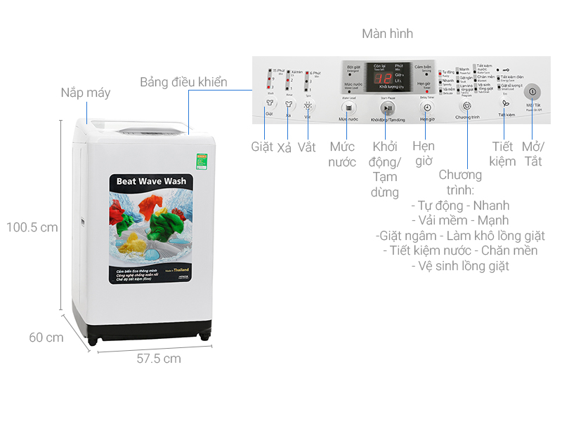 Thông số kỹ thuật Máy giặt Hitachi SF-90XA 220-VT (WH)