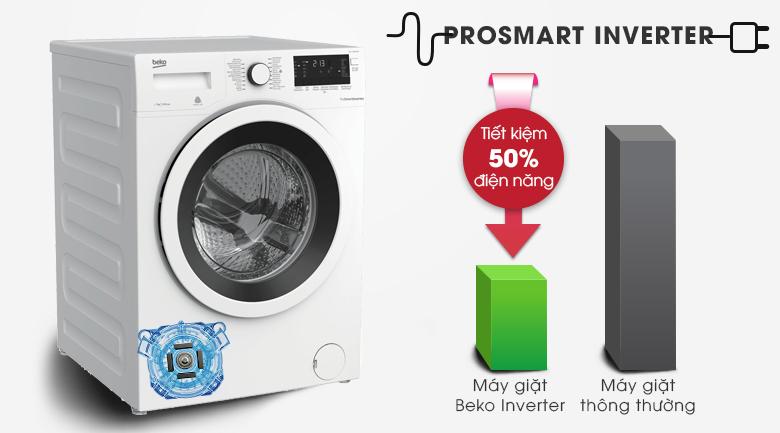 Công nghệ Prosmart Inverter - Máy giặt Beko Inverter 7 kg WMY 71083 LB3