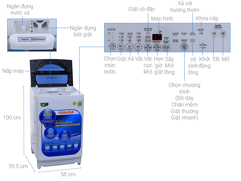 Thông số kỹ thuật Máy giặt Toshiba 10.5 kg G1150GV(WK)