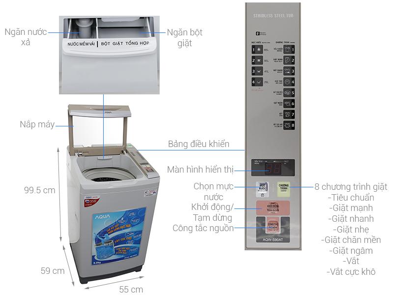 Thông số kỹ thuật Máy giặt Aqua 9 kg AQW-S90AT