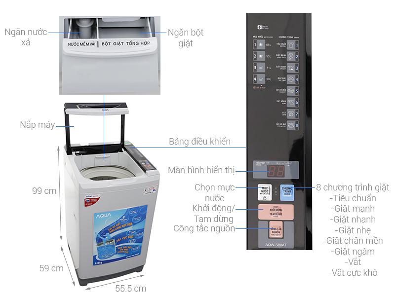 Thông số kỹ thuật Máy giặt Aqua 8.0 Kg AQW-S80AT