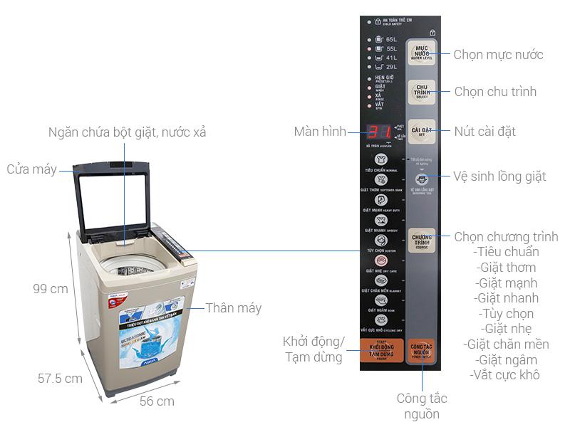 Thông số kỹ thuật Máy giặt Aqua 9kg AQW-U91BT(N)