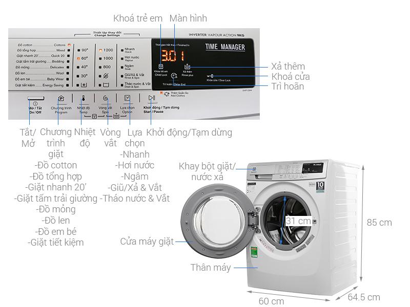Thông số kỹ thuật Máy giặt Electrolux Inverter 9kg EWF12944