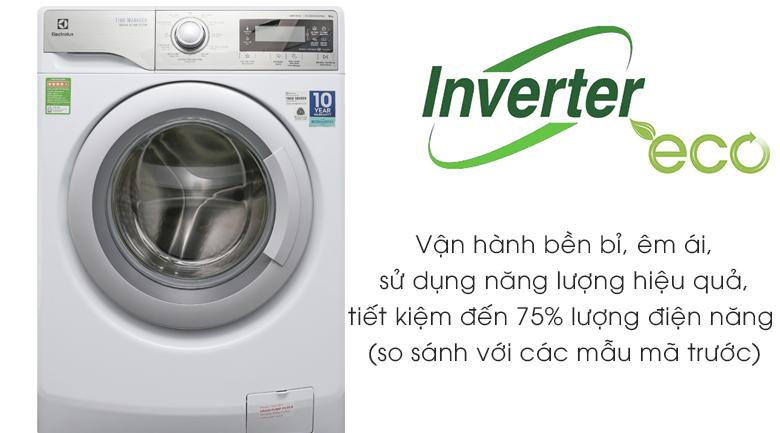 Công nghệ EcoInverter - Máy giặt Electrolux Inverter 9 kg EWF12938