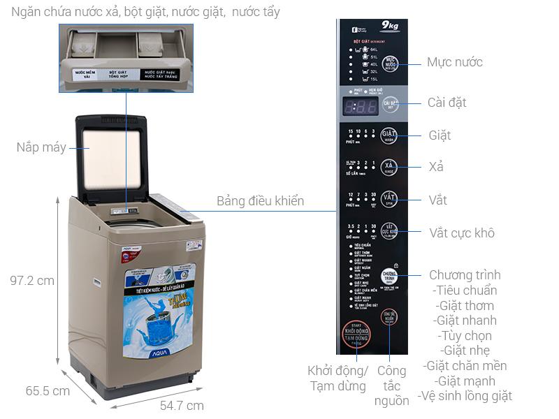 Thông số kỹ thuật Máy giặt Aqua Inverter 9 kg AQW-D901BT N