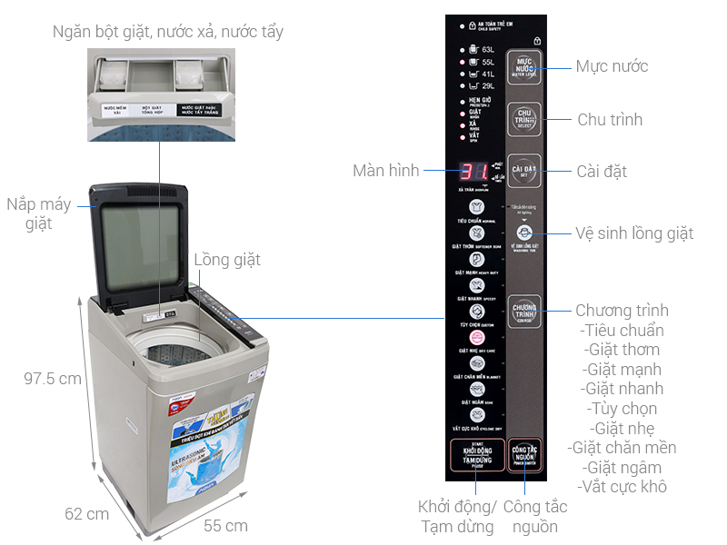 Thông số kỹ thuật Máy giặt Aqua 8.5 kg AQW-U850BT S