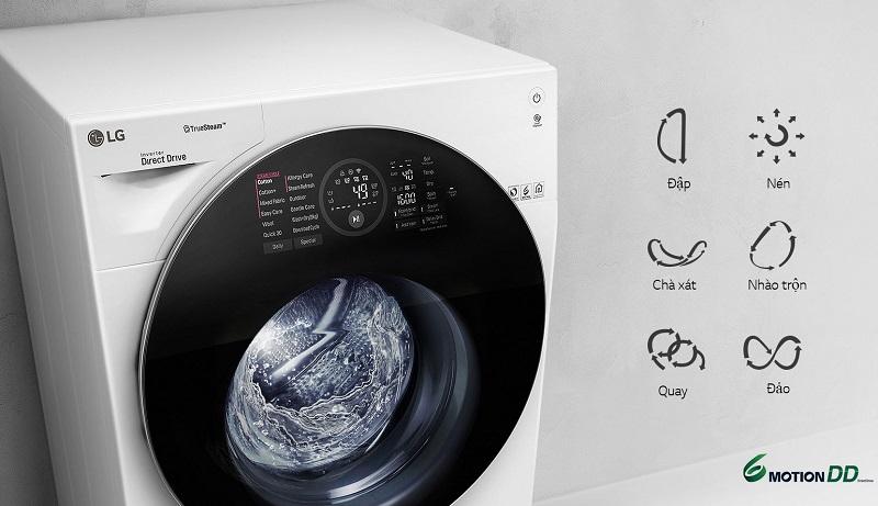 Giặt sạch hiệu quả, bảo vệ quần áo bền đẹp với công nghệ giặt 6 chuyển động