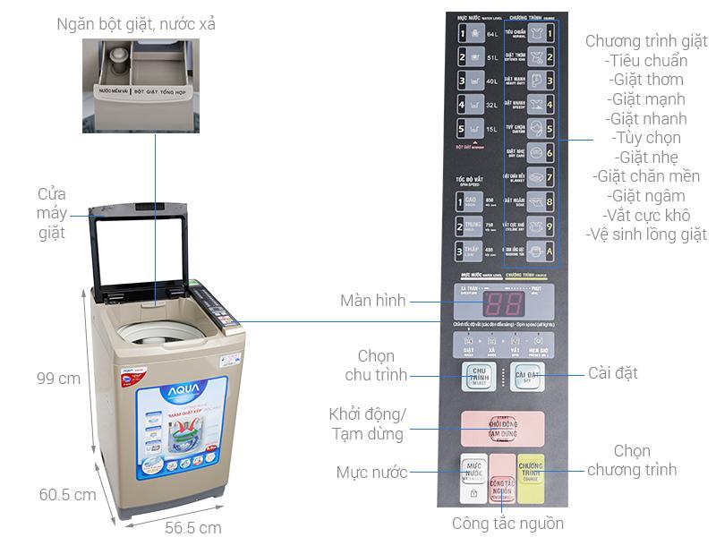 Thông số kỹ thuật Máy giặt Aqua Inverter 9 kg AQW-D90AT N