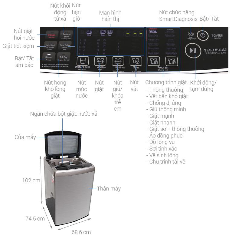 Thông số kỹ thuật Máy giặt LG Inverter 21 kg T2721SSAV