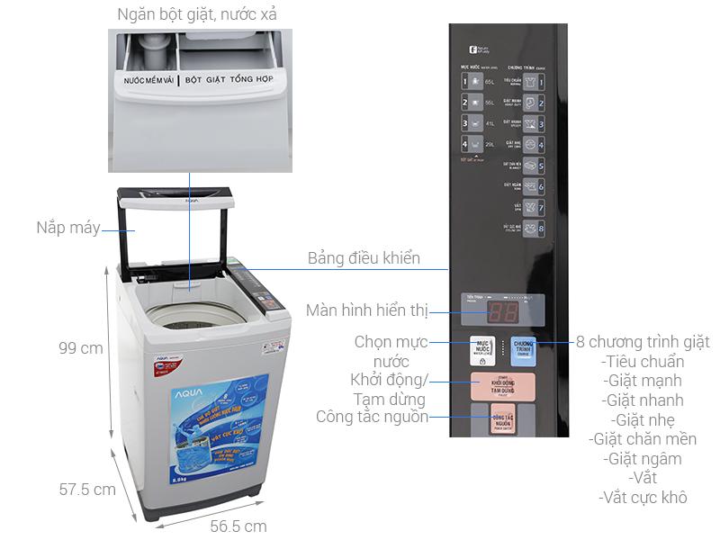 Thông số kỹ thuật Máy giặt Aqua 8.5 kg AQW-S85AT H