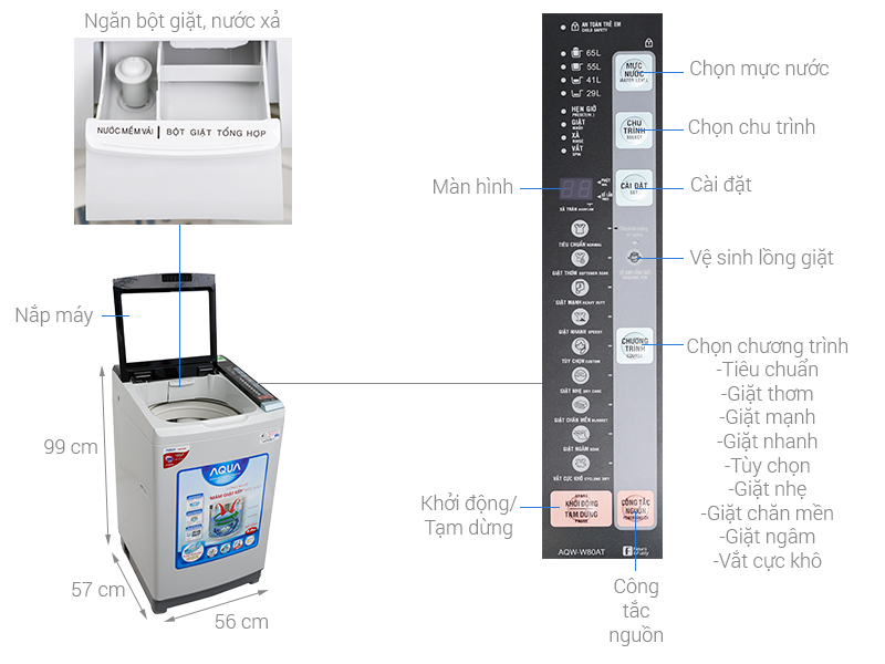 Thông số kỹ thuật Máy giặt Aqua 8 kg AQW-W80AT H