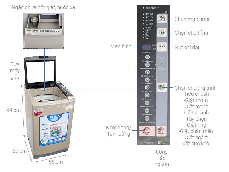 Thông số kỹ thuật Máy giặt Aqua 9 kg AQW-W90AT N