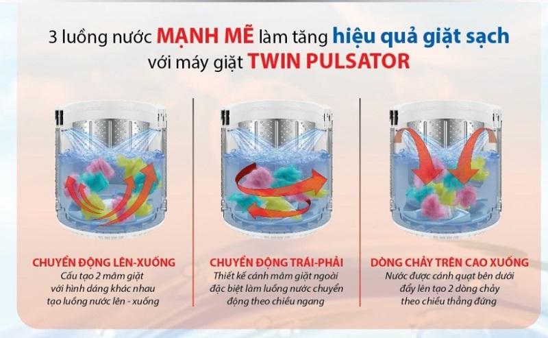 Mâm giặt kép Twin Pulsator kết hợp với luồng nước MultiJet chuyển động mạnh, giặt sạch hiệu quả