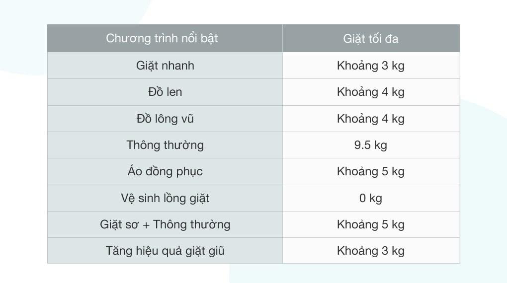 Smart Inverter - Máy giặt LG Inverter 9.5 kg T2395VS2M