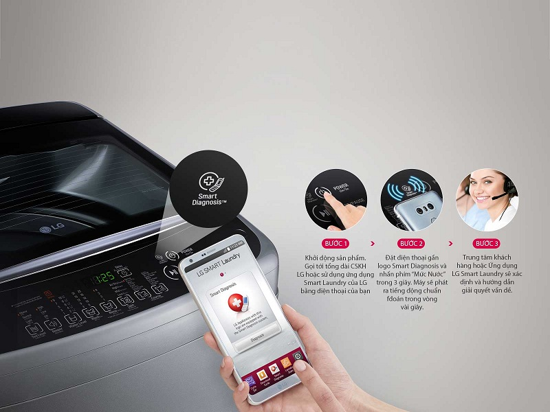 Máy giặt LG Inverter 9.5 kg T2395VS2W – Chức năng chẩn đoán thông minh