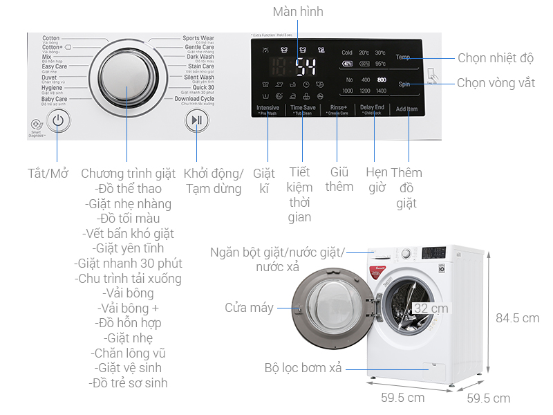 Thông số kỹ thuật Máy giặt LG Inverter 7.5 kg FC1475N4W