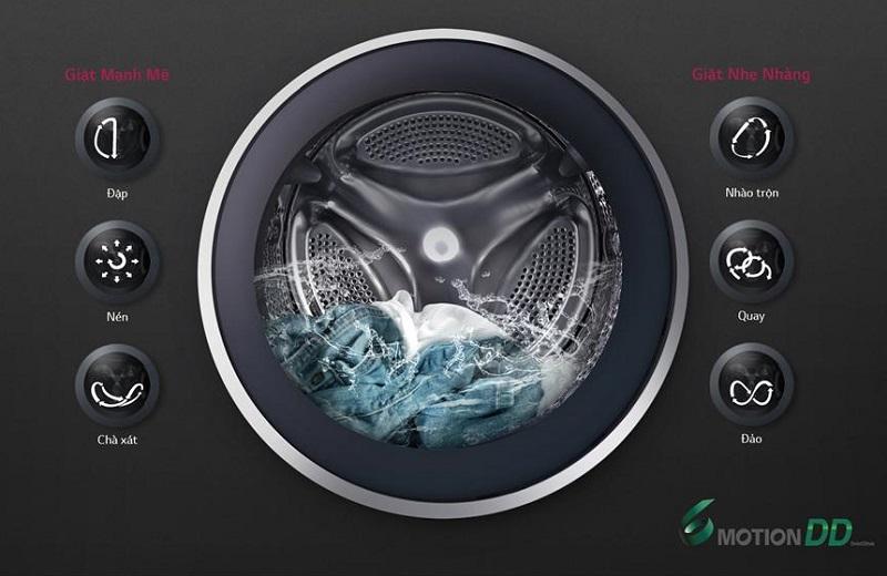 Công nghệ giặt 6 chuyển động mô phỏng bàn tay con người bảo vệ quần áo bền đẹp