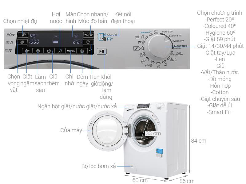 Thông số kỹ thuật Máy giặt Candy Inverter 10 kg GVF1510LWHC3/1-S