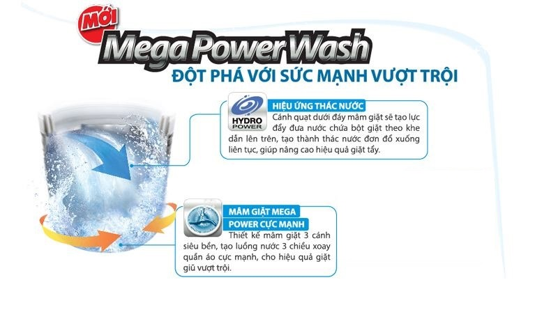 Mâm giặt Mega Power Wash kết hợp thác nước đôi giặt sạch mạnh mẽ, giảm xoắn rối tối đa