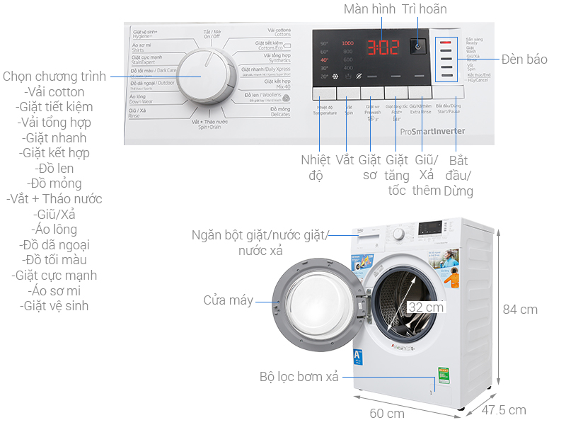 Thông số kỹ thuật Máy giặt Beko Inverter 8 kg WTV 8512 XS0