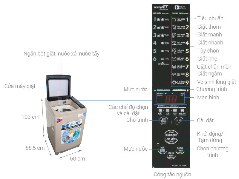 Thông số kỹ thuật Máy giặt Aqua Inverter 10,5 Kg AQW-DW105AT N