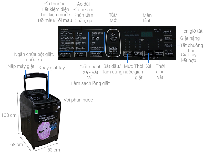 Thông số kỹ thuật Máy giặt Samsung Inverter 14 kg WA14N6780CV/SV