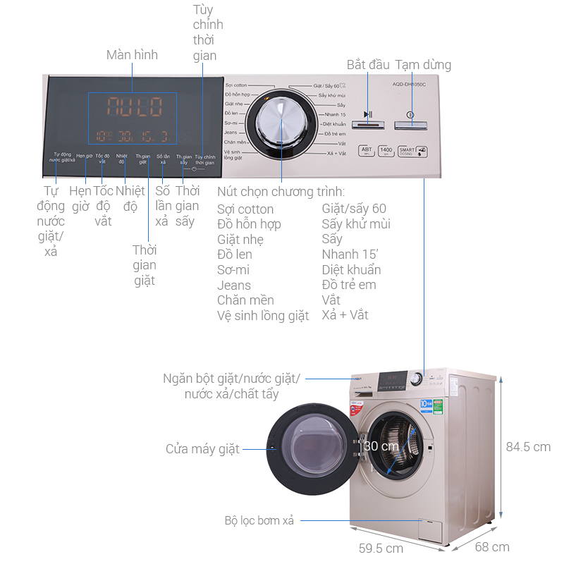 Thông số kỹ thuật Máy giặt sấy Aqua Inverter 10.5Kg AQD-DH1050C N