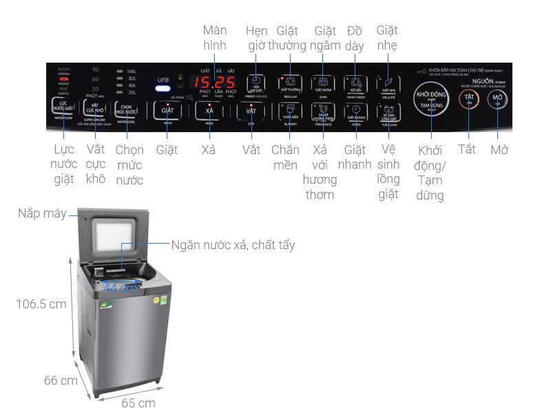 Thông số kỹ thuật Máy giặt Toshiba Inverter 15 kg AW-DUG1600WV SK