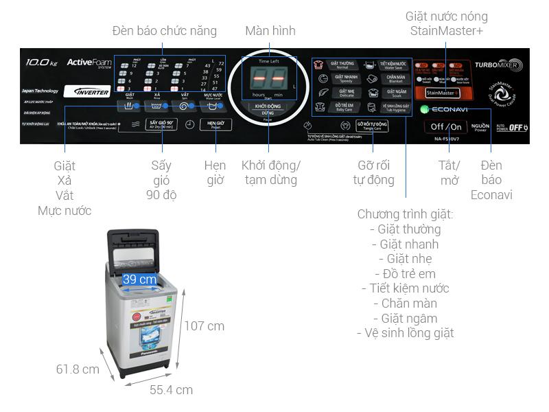 Thông số kỹ thuật Máy giặt Panasonic Inverter 10 Kg NA-FS10V7LRV