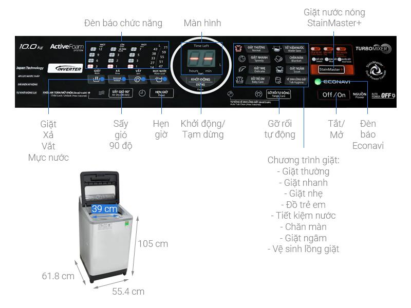 Thông số kỹ thuật Máy giặt Panasonic Inverter 9.5 kg NA-FS95V7LMX