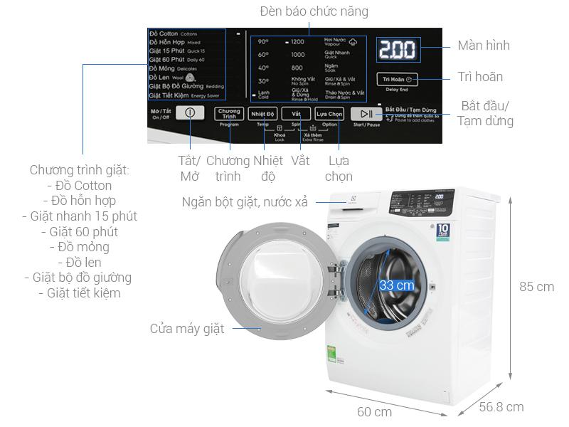 Thông số kỹ thuật Máy giặt Electrolux Inverter 8 kg EWF8025CQWA