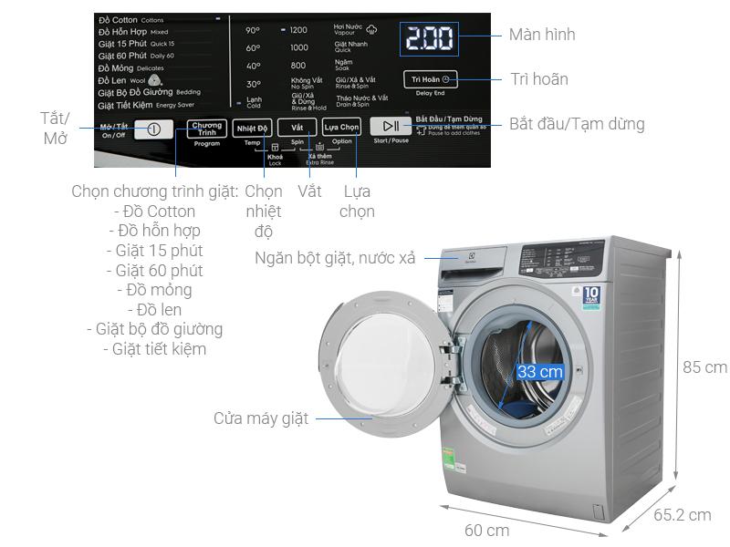 Thông số kỹ thuật Máy giặt Electrolux Inverter 9 Kg EWF9025BQSA