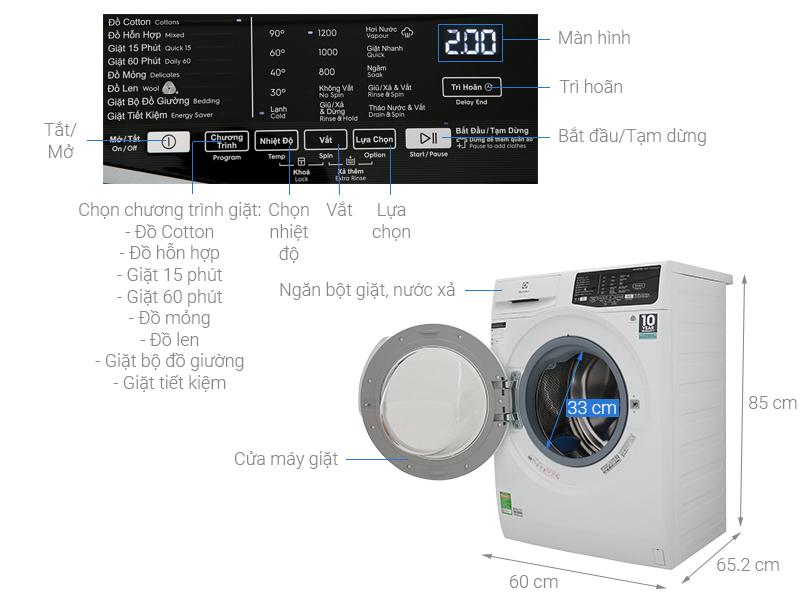 Thông số kỹ thuật Máy giặt Electrolux Inverter 7.5 Kg EWF7525DQWA