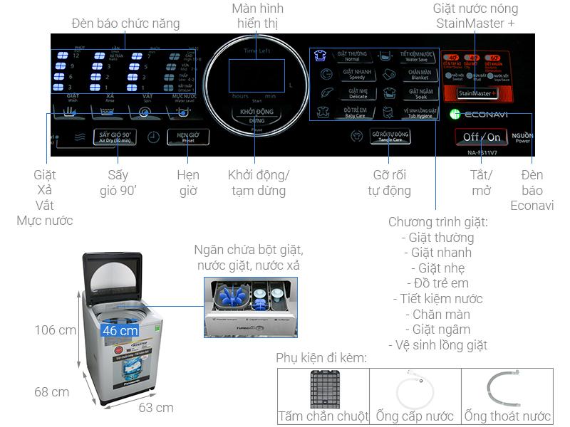 Thông số kỹ thuật Máy giặt Panasonic Inverter 11.5 Kg NA-FS11V7LRV