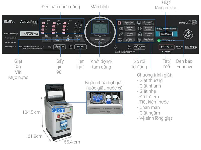 Thông số kỹ thuật Máy giặt Panasonic Inverter 9.5 Kg NA-FS95X7LRV