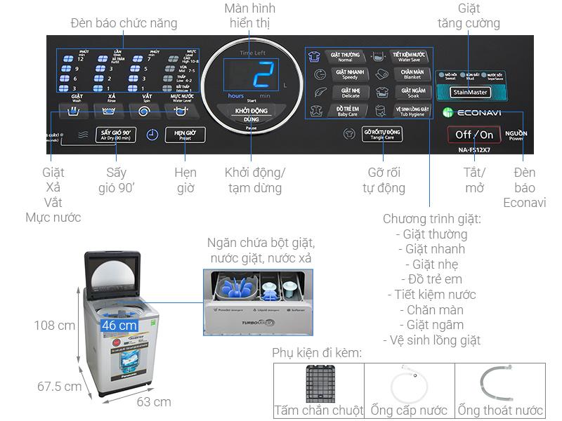 Thông số kỹ thuật Máy giặt Panasonic Inverter 12.5 Kg NA-FS12X7LRV