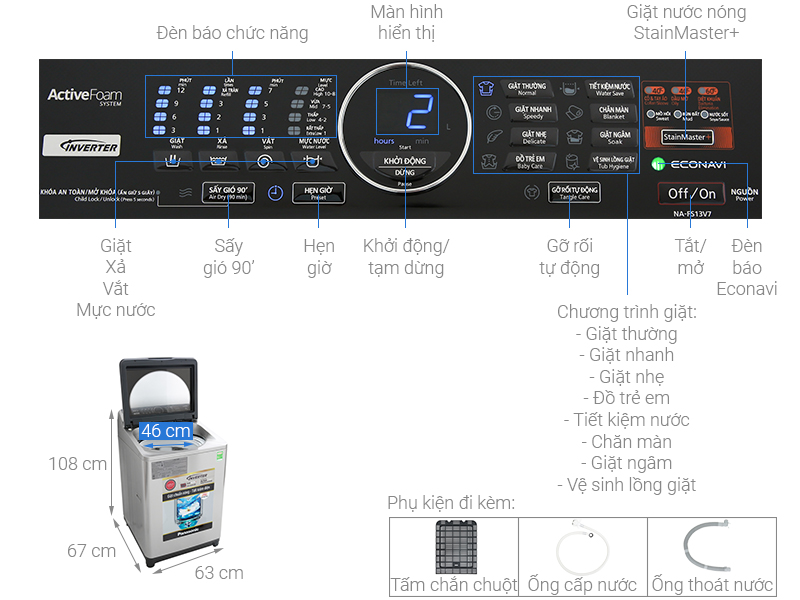 Thông số kỹ thuật Máy giặt Panasonic Inverter 13.5 Kg NA-FS13V7SRV