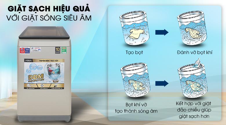 Công nghệ giặt sóng siêu âm - Máy giặt Aqua Inverter 9 KG AQW-D90CT N