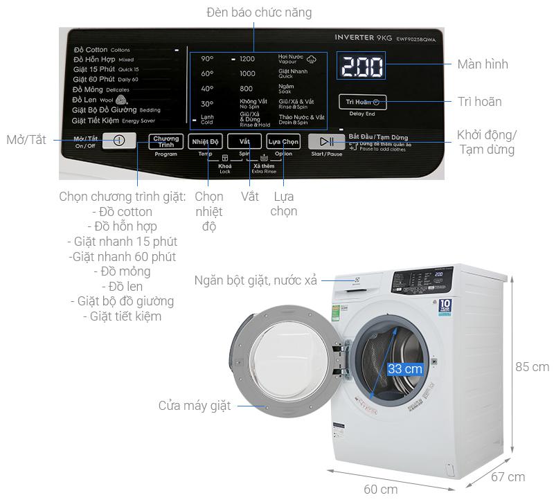 Thông số kỹ thuật Máy giặt Electrolux Inverter 9 kg EWF9025BQWA