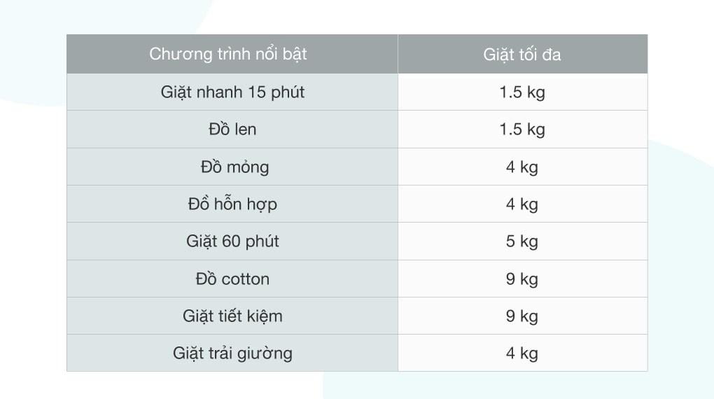 Khối lượng giặt 9 kg - Máy giặt Electrolux Inverter 9 kg EWF9025BQWA