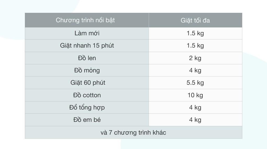 Khối lượng giặt 10KG - Máy giặt Electrolux Inverter 10 kg EWF1024BDWA