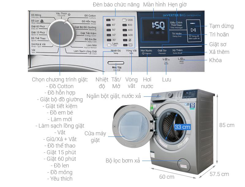 Thông số kỹ thuật Máy giặt Electrolux Inverter 8 kg EWF8024ADSA
