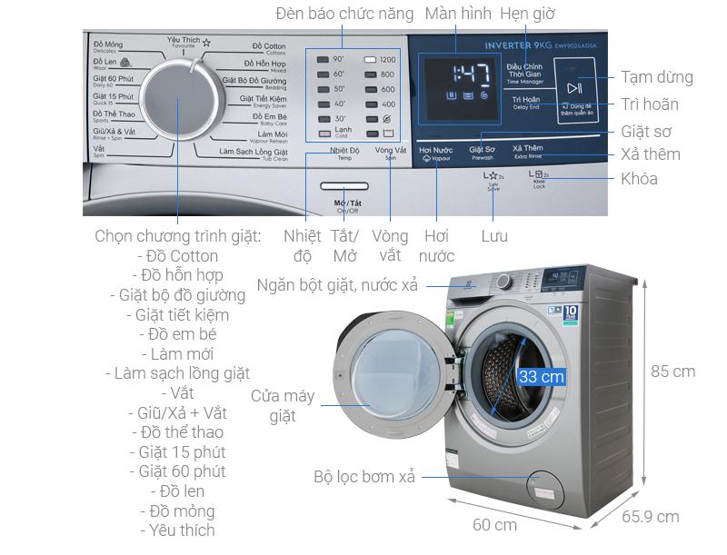 Thông số kỹ thuật Máy giặt Electrolux Inverter 9 kg EWF9024ADSA