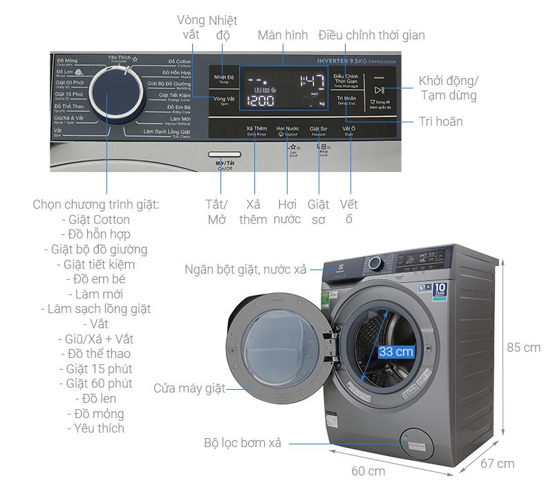 Thông số kỹ thuật Máy giặt Electrolux Inverter 9.5 kg EWF9523ADSA
