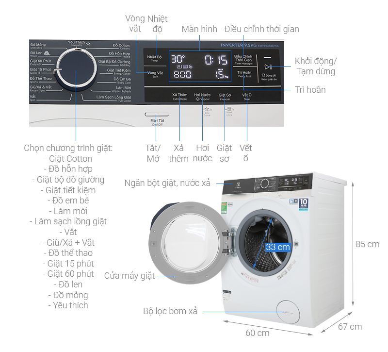 Thông số kỹ thuật Máy giặt Electrolux Inverter 9.5 kg EWF9523BDWA