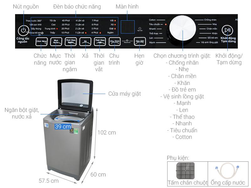 Thông số kỹ thuật Máy giặt Aqua Inverter 10 Kg AQW-DR100ET S
