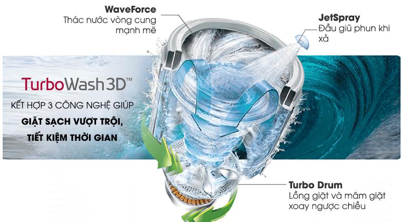 Công nghệ Turboshot trên máy giặt LG - Máy giặt LG Inverter 12 kg TH2112SSAV