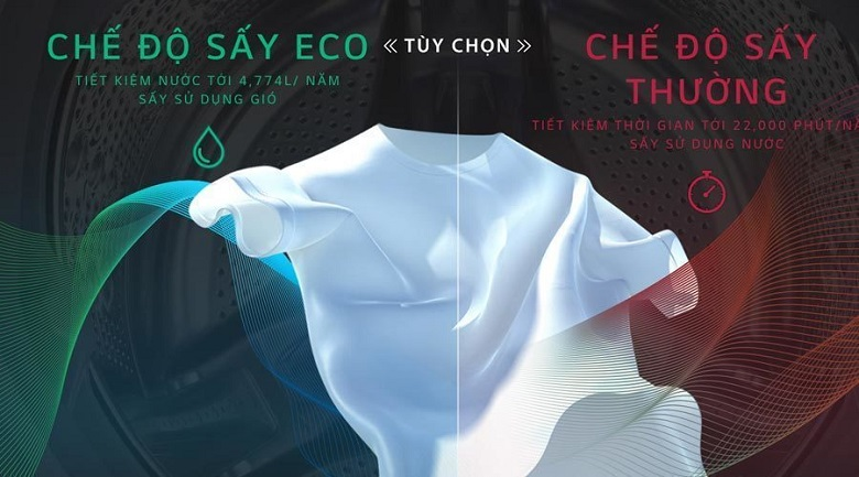 Công nghệ sấy EcoHybrid - Máy giặt sấy LG Inverter 10.5 kg FV1450H2B