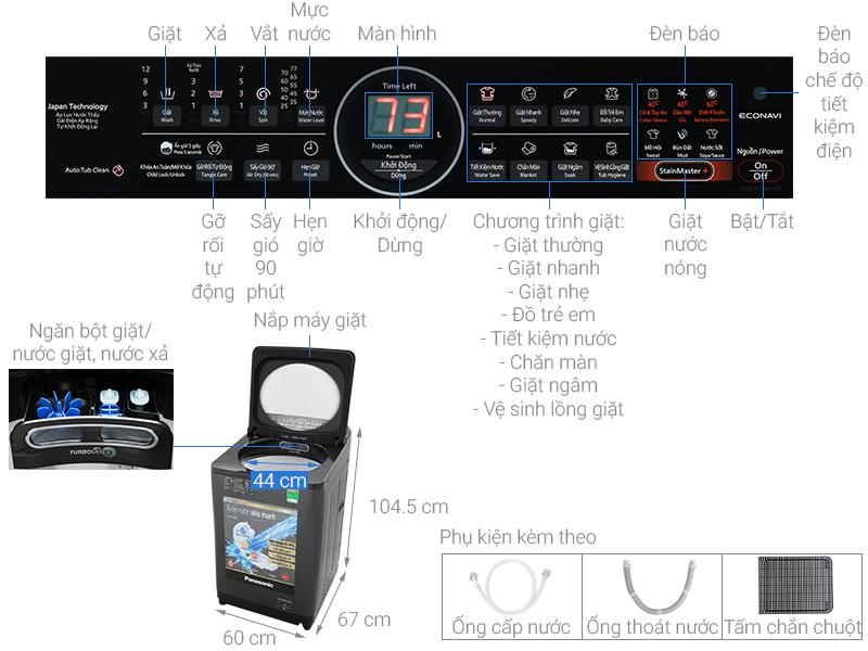 Thông số kỹ thuật Máy giặt Panasonic Inverter 11.5 Kg NA-FD11VR1BV